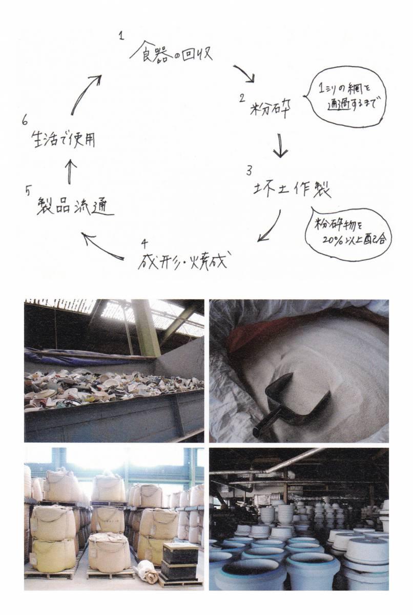 asumi(彩澄) 13cm花型小鉢(大) オリーブ[定番] - 業務用食器販売用食器 卸売のやまに